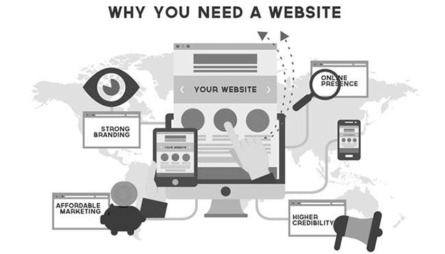 Mục đích của Website đối với doanh nghiệp bạn