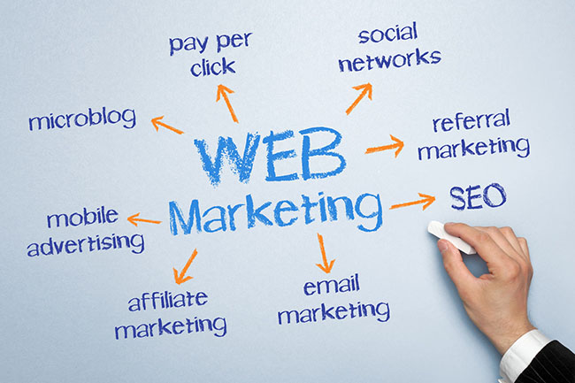 Vai trò của website trong Marketing Online