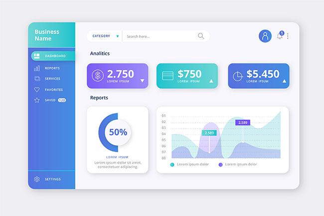 Thiết kế web ứng dụng đa chức năng giúp doanh nghiệp hoạt động tốt