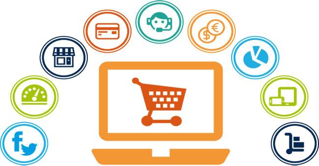 Thiết kế website thương mại điện tử – Nền tảng kinh doanh hiện đại