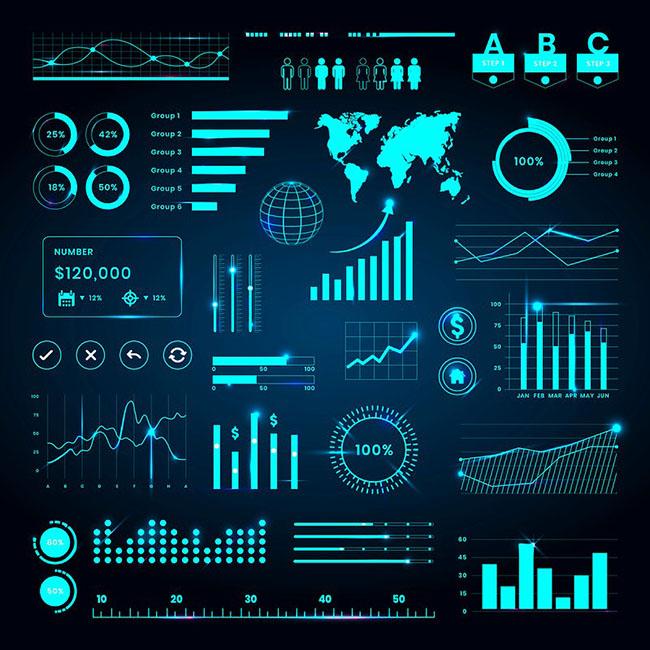 Lợi ích của Digital Marketing mang lại