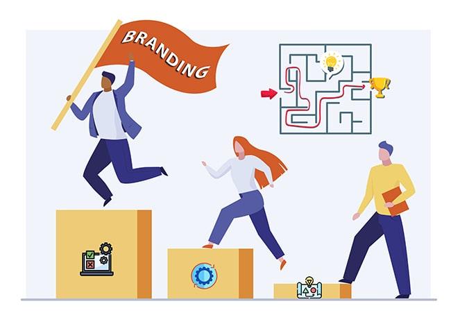 3 giai đoạn phát triển chiến lược xây dựng thương hiệu