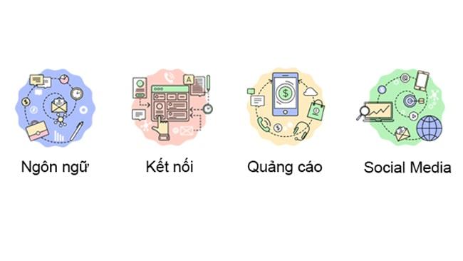 Ngôn ngữ viết quảng cáo và truyền thông xã hội