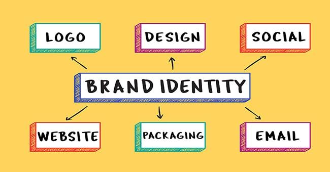 Bộ nhận diện thương hiệu là gì? 5 bộ nhận diện thương hiệu truyền cảm hứng nhất