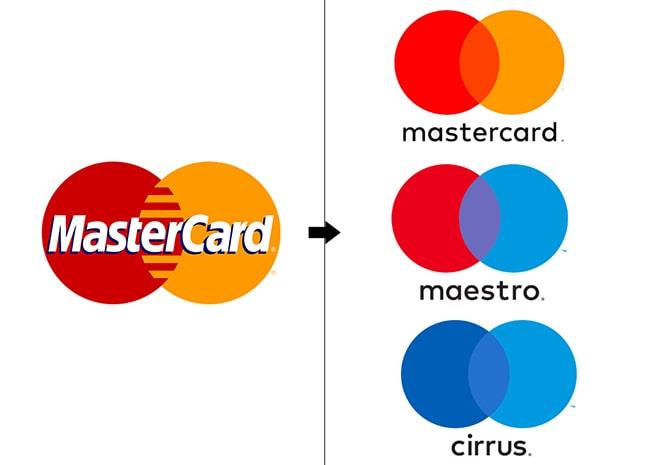 Bộ nhận diện thương hiệu Master Card
