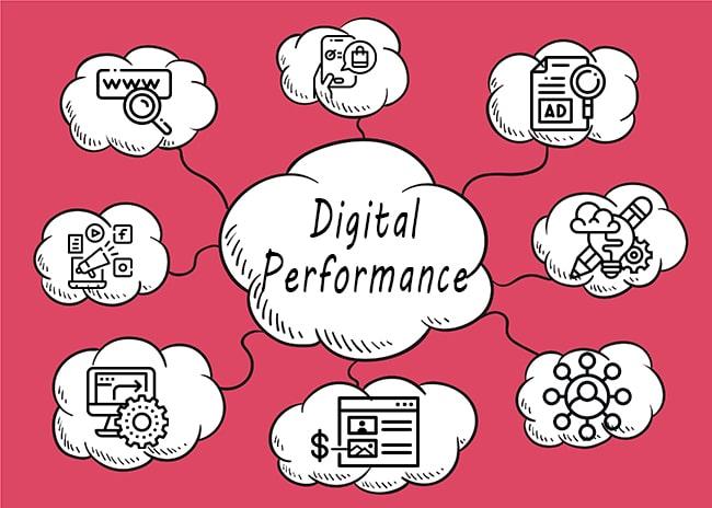 Các kênh Digital Performance