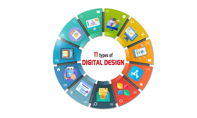 Loại hình Digital Design