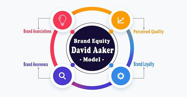 2 mô hình xây dựng thương hiệu bất cứ doanh nghiệp nào cũng phải biết