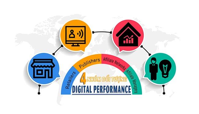 Nhóm đối tượng Digital Performance