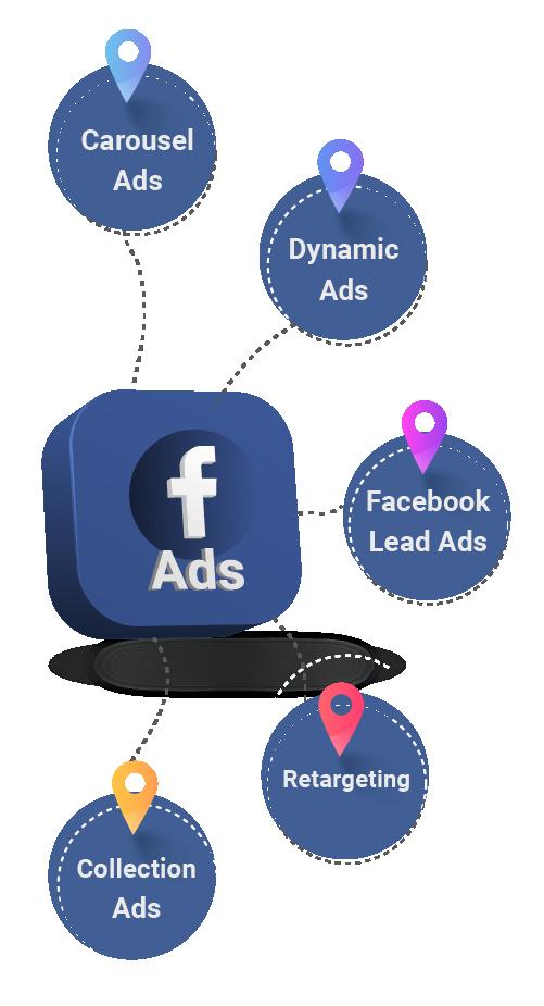 Thu hút khách hàng tiềm năng bằng quảng cáo Facebook Ads