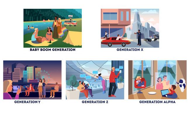 Khoảng cách thế hệ trong marketing 5.0